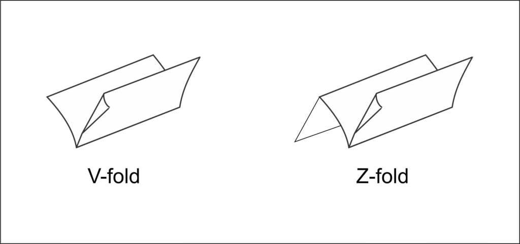 На рисунку зображено згортання паперових рушників - зліва ве згортання (рушник перегнуто по середині одною лінією), справа зет-згортання (рушник перегнуто двума лініями і поділено на три рівні частини).